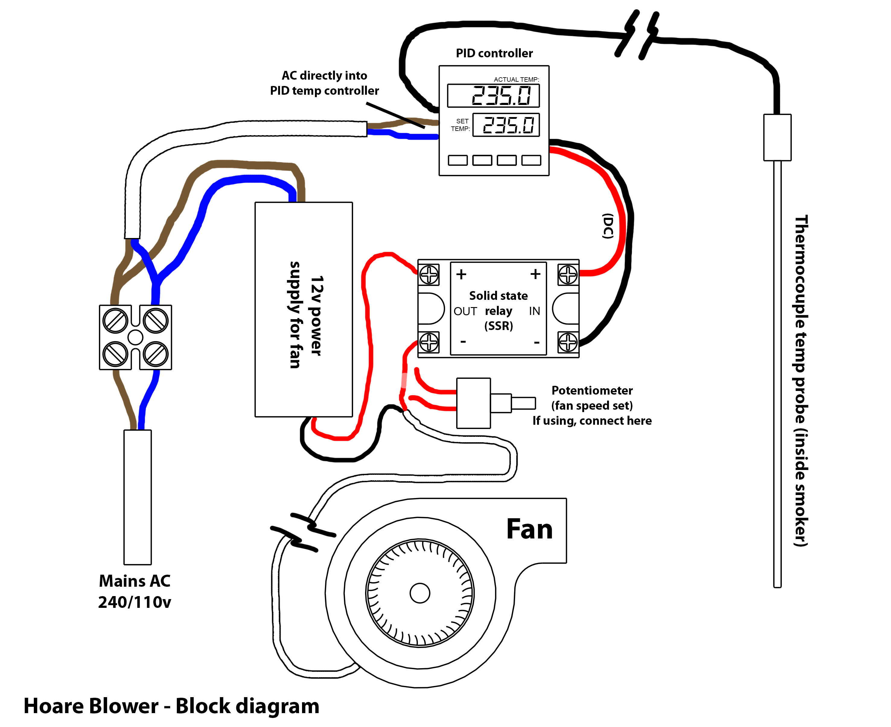 On Off Rotary Switch Wiring Diagram Not Lossing Lamp Build Your Own Digital Forced Draft Smoker Controller Uk 4 Position 8821902